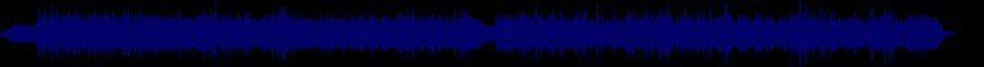 waveform of track #71166