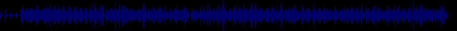 waveform of track #71179