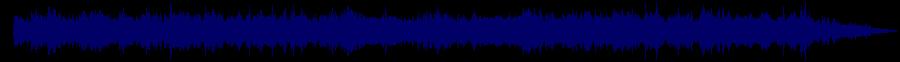 waveform of track #71189
