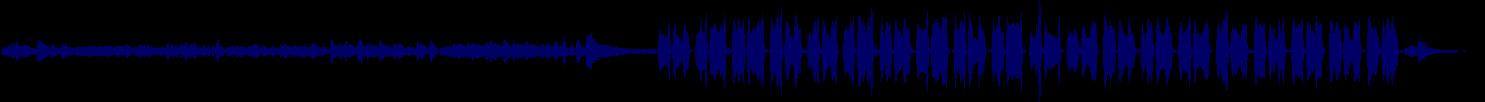 waveform of track #71224