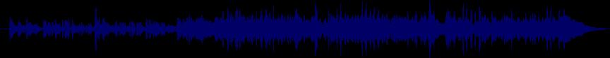 waveform of track #71233