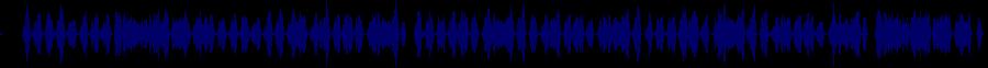 waveform of track #71250