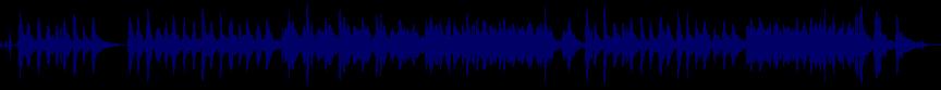 waveform of track #71259