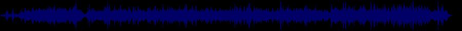 waveform of track #71265