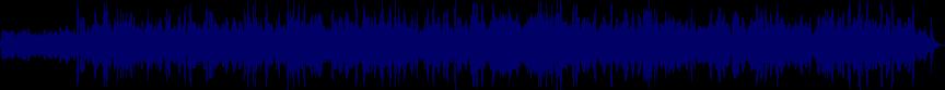 waveform of track #71267