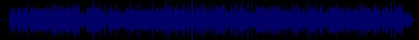 waveform of track #71285