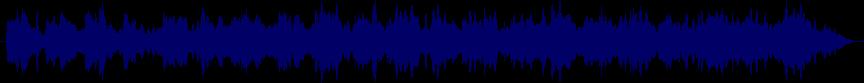 waveform of track #71305