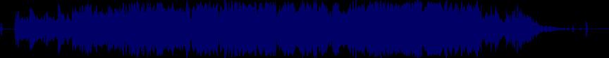 waveform of track #71318