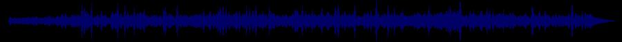 waveform of track #71347