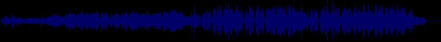 waveform of track #71357