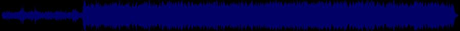 waveform of track #71360
