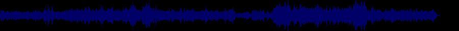 waveform of track #71400