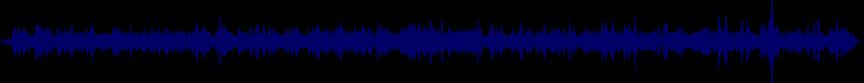 waveform of track #71409