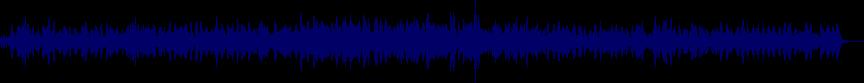 waveform of track #71412