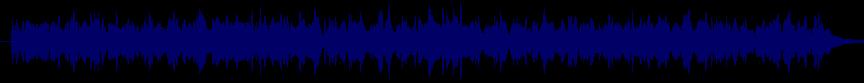 waveform of track #71456