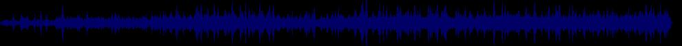 waveform of track #71459