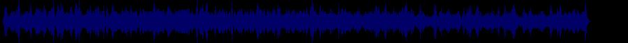 waveform of track #71477