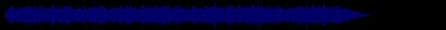 waveform of track #71481