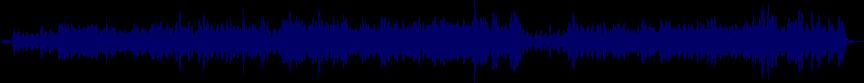 waveform of track #71498