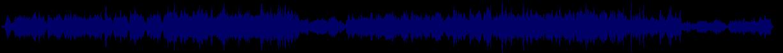 waveform of track #71536
