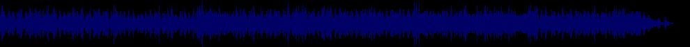 waveform of track #71538