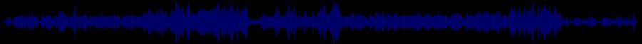 waveform of track #71543
