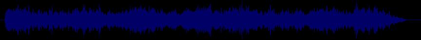 waveform of track #71566