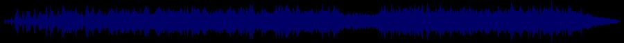 waveform of track #71567