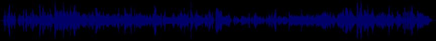 waveform of track #71568