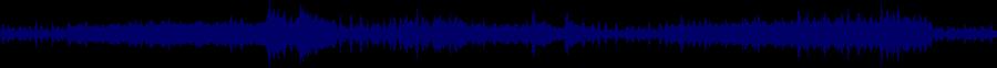 waveform of track #71615