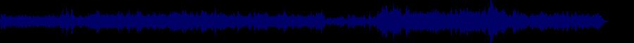 waveform of track #71618