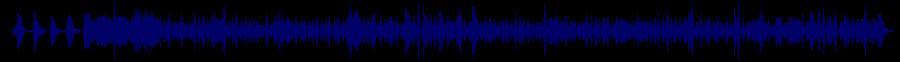 waveform of track #71624