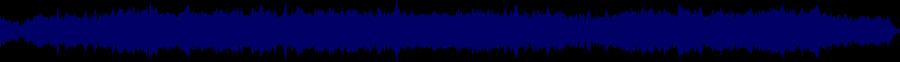 waveform of track #71662
