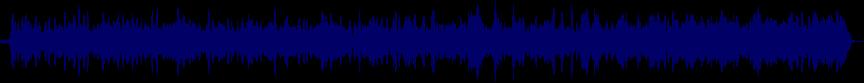 waveform of track #71673