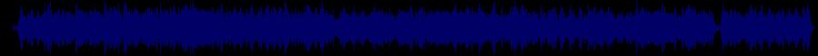 waveform of track #71676