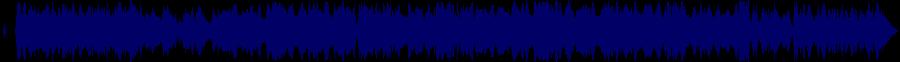 waveform of track #71680
