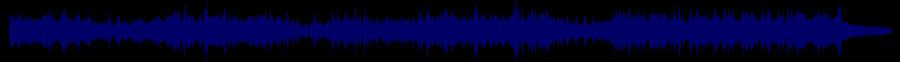 waveform of track #71681