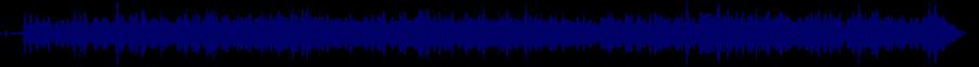 waveform of track #71751