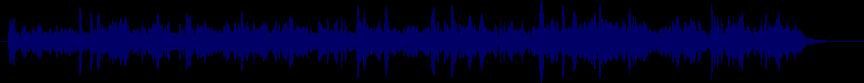 waveform of track #71767