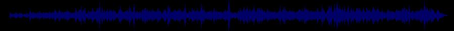 waveform of track #71793