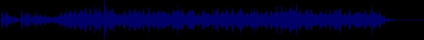 waveform of track #71803