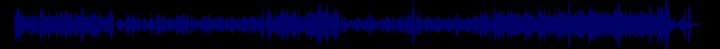 waveform of track #71806
