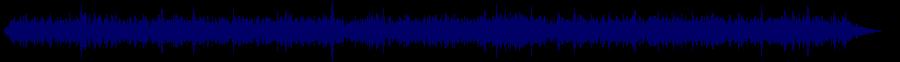 waveform of track #71814