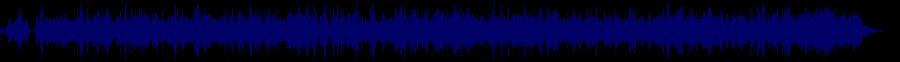 waveform of track #71818