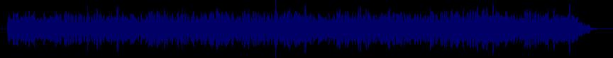 waveform of track #71836
