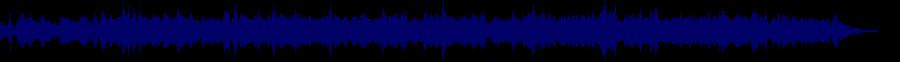 waveform of track #71844