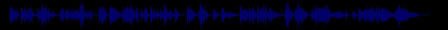 waveform of track #71863