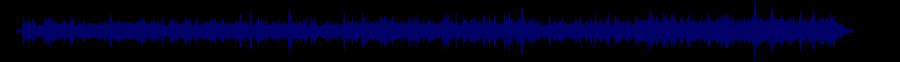 waveform of track #71867