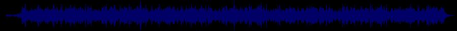 waveform of track #71919