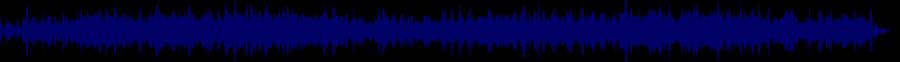 waveform of track #71931